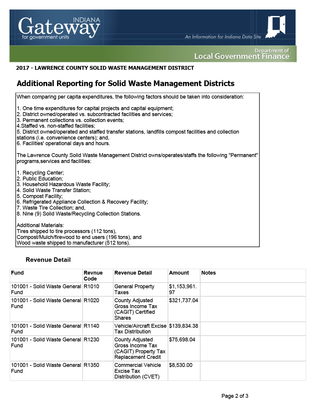 SB131 Report | Lawrence County Solid Waste Management